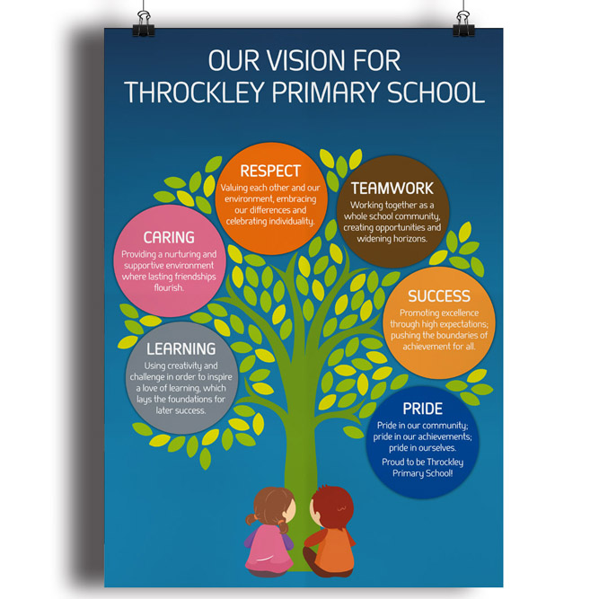education sector graphic design services newcastle
